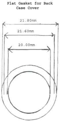 Flat Gasket measurement