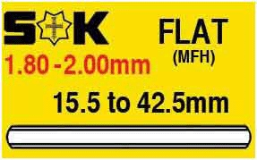 1.80 to 2.00mm, MFH Round Flat Glass SK 24.8mm