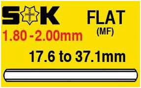 1.80 to 2.00mm MF Round Flat Glass SK 17.6mm
