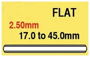 2.50mm Round Flat Glass 34.0